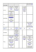 ecdc /enivd-clrn - Page 2
