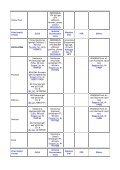 ecdc /enivd-clrn - Page 5