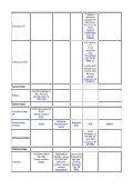ecdc /enivd-clrn - Page 7