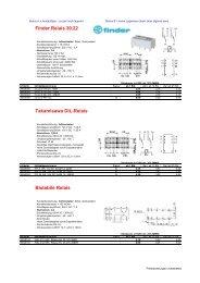 Finder Relais 30.22 Takamisawa DIL-Relais ... - Riedl Electronic