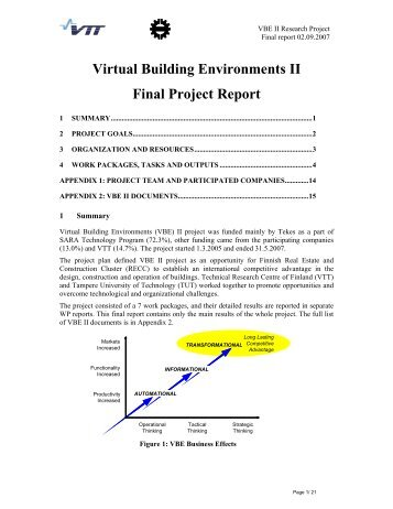 Virtual Building Environments II Final Project Report