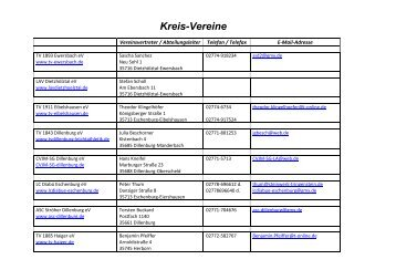 Kreis-Vereine - LA-Kreis Dillenburg
