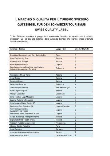 Lista aziende certificate - Ente Turistico Lago Maggiore