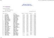 Wellington Bridge Club 2006 Thursday Night Results