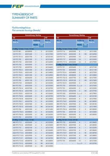 Typenübersicht Tabellen - FEP Fahrzeugelektrik Pirna GmbH