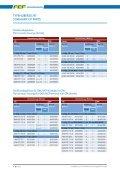 Typenübersicht Tabellen - FEP Fahrzeugelektrik Pirna GmbH - Page 2
