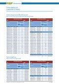 Typenübersicht Tabellen - FEP Fahrzeugelektrik Pirna GmbH - Page 3