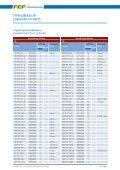 Typenübersicht Tabellen - FEP Fahrzeugelektrik Pirna GmbH - Page 5