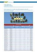 Typenübersicht Tabellen - FEP Fahrzeugelektrik Pirna GmbH - Page 7