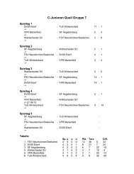 Statistik - SV 09 Eitorf eV