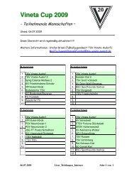 Vineta Cup 2009 - TSV Vineta Audorf e. V.