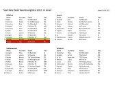 Starter+Endrangliste+2011-2.pdf - Sportfreunde Oesede
