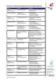 Dozenten im Masterstudiengang Versicherungsmanagement
