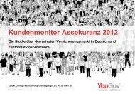 Kundenmonitor Assekuranz 2012 - YouGov