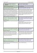 Projektantrag - Projektová žádost - Liberecký kraj - Page 7