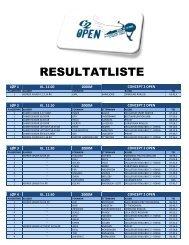 RESULTATLISTE - Concept 2 Open