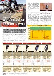 Weichmacher Unterm Sattel - Veloplus