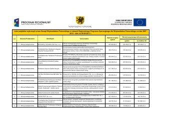 Plik PDF 664 KB - Regionalny Program Operacyjny dla ...