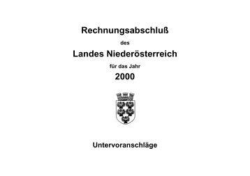 Untervoranschläge - Niederösterreichischer Landtag
