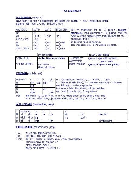 TYSK GRAMMATIK UDSAGNSORD (verber, vb) Navneform / at-form