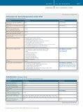 Kerndatensatz der Intensivmedizin 2010 der DIVI und DGAI - Seite 7