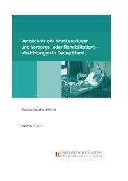 anzeigen - Publikationsservice von IT.NRW