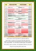 ANWESENDE SPIELER - FC Wien - Seite 2