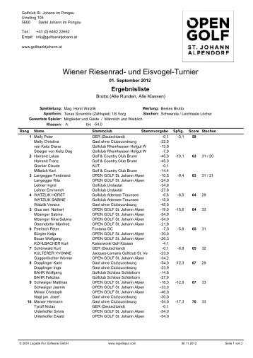 Ergebnisliste - Golfclub St. Johann im Pongau