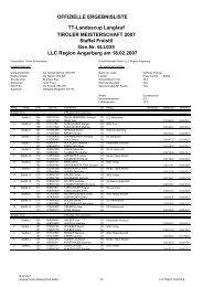 Ergebnisliste CHKR Staffel 6LL035 - Tiroler Skiverband