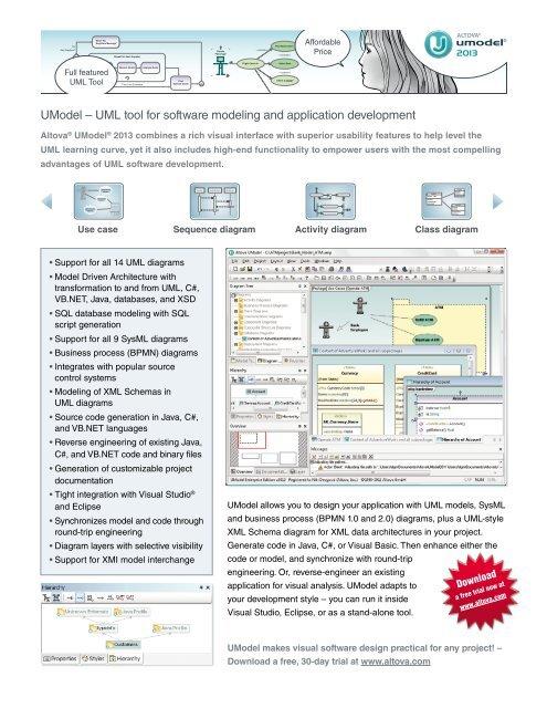 Umodel Uml Tool For Software Modeling And Application Altova