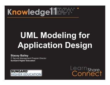 UML Modeling for Application Design - ServiceNow Community