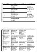 Broschuere Kolloquium SS11 - an der Hochschule Offenburg - Page 3