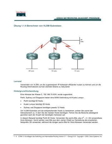 Vlsm Berechnen : bung 8 2 3 konfigurieren statischer vlans ~ Themetempest.com Abrechnung