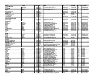 Telefonverzeichnis der Samtgemeinde Bevensen-Ebstorf zum ...