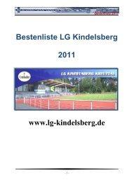 LGK - Bestenliste 01.01. - 31.12.2011 - Ben CMS v2.0