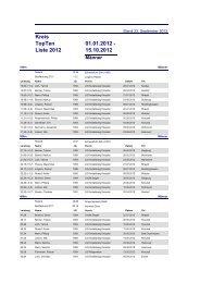 Kreis TopTen Liste 2012 01.01.2012 - 15.10.2012 - Uploadarea.de