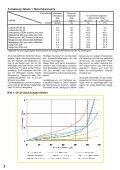EUROPÄISCHE STANZFORM UNION - ESU - Seite 2