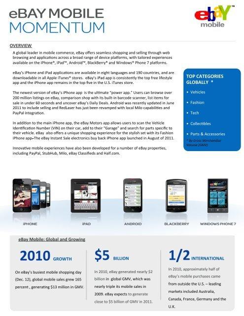1 2 Ebay Mobile