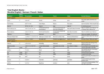 IGNOU MA POLITICAL SCIENCE SYLLABUS PDF