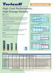 Sanyo Nickel-Metal Hydride Rechargeable Batteries - JMR-Comp - Page 6