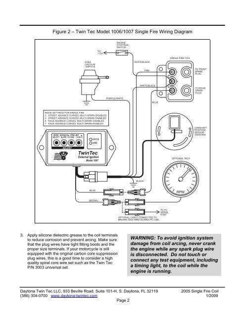 E Tec 1 6l L91 Wiring Diagram
