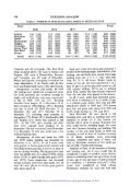BREED AND AGE EFFECTS ON LAMB PRODUCTION OF EWES ... - Page 3
