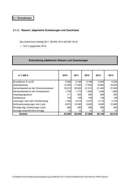 Einnahmen: Erlöse Ergebnishaushalt Vorbericht - Stadt Filderstadt