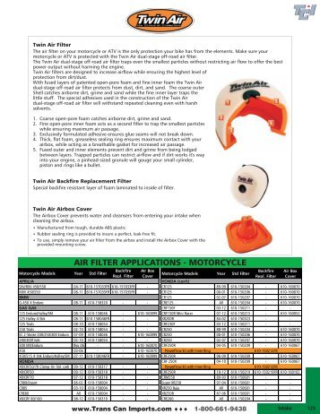 AIR FILTER APPLICATIONS - MOTORCYCLE - Trans Can Imports