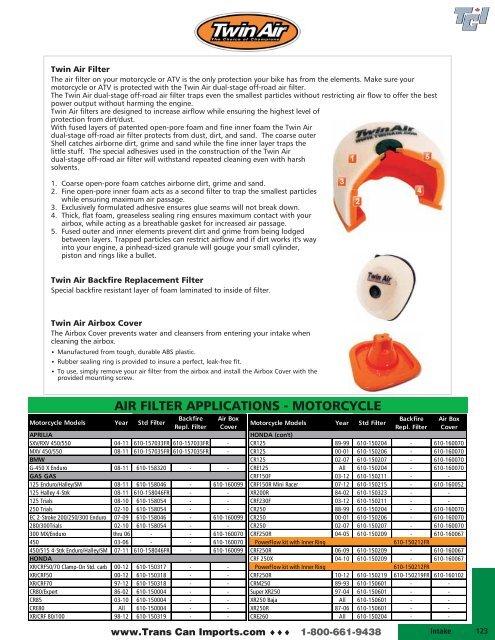 Twin Air Foam Filter for Yamaha TT-R90 TTR 90 00-07