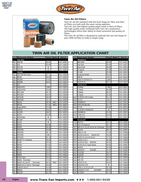 TWIN AIR OIL FILTER APPLICATION CHART - Trans Can Imports