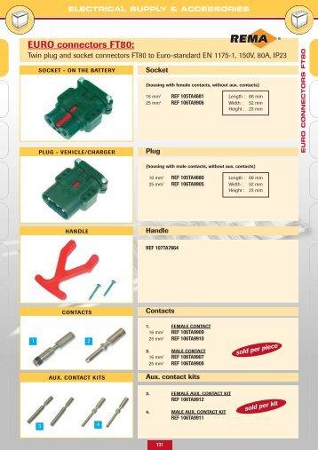 EURO connectors FT80: - Lehner Industriemaschinen