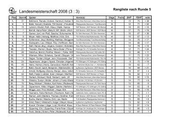 Rangliste nach Runde 5 - Magni Bouler Braunschweig