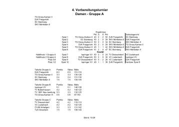 4. Vorbereitungsturnier Damen - Volleyball - SKV Mörfelden