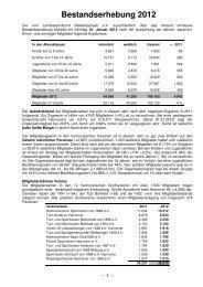 Bestandserhebung 2012 - Stadtsportbund Hannover e.V.